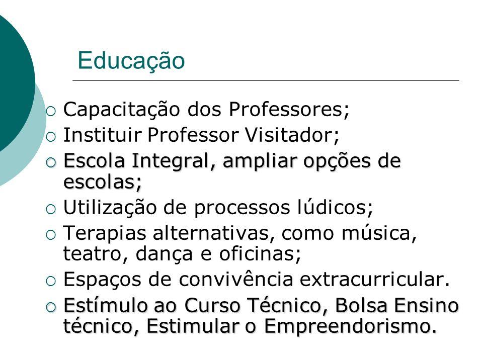 Educação Capacitação dos Professores; Instituir Professor Visitador;