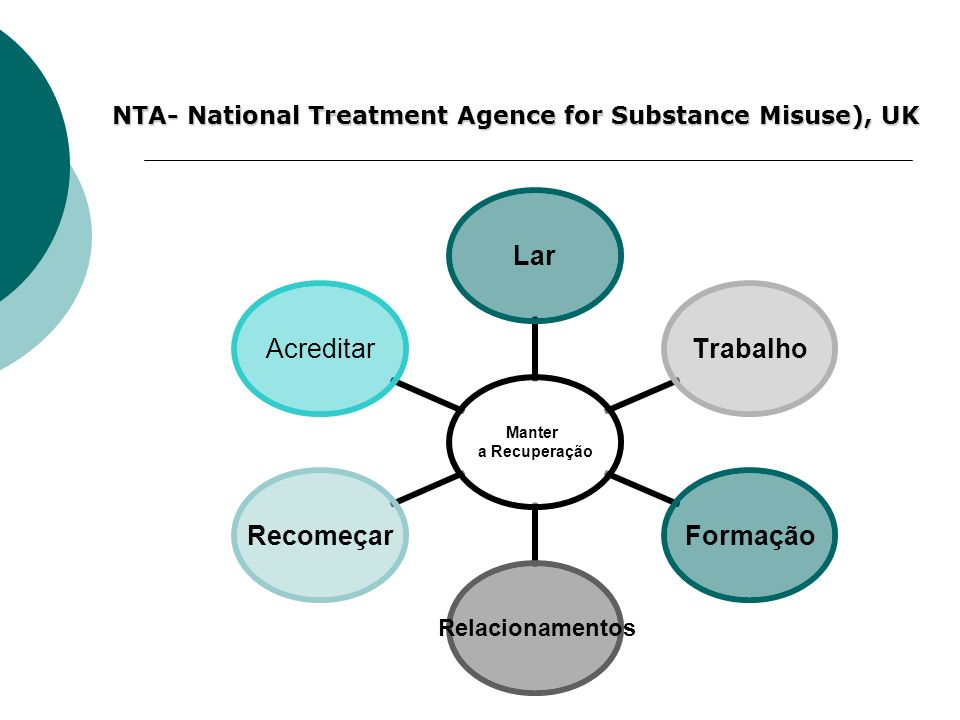 NTA- National Treatment Agence for Substance Misuse), UK