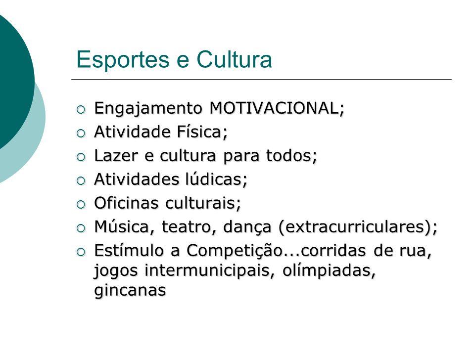 Esportes e Cultura Engajamento MOTIVACIONAL; Atividade Física;