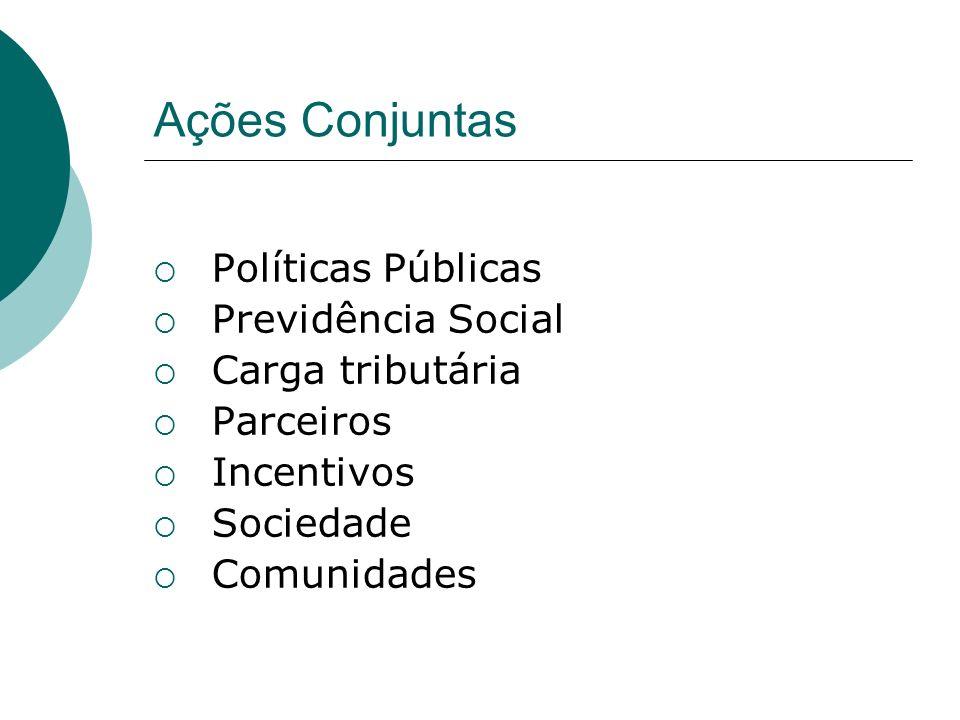 Ações Conjuntas Políticas Públicas Previdência Social Carga tributária
