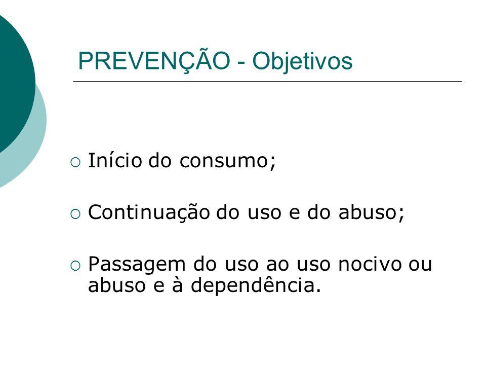 PREVENÇÃO - Objetivos Início do consumo;