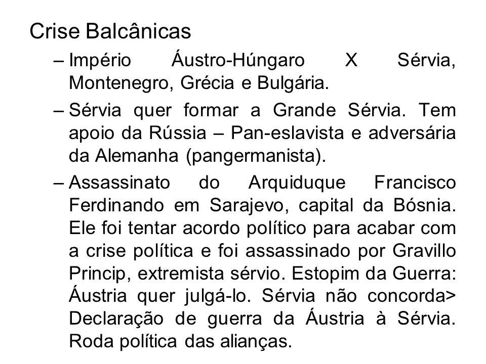 Crise BalcânicasImpério Áustro-Húngaro X Sérvia, Montenegro, Grécia e Bulgária.