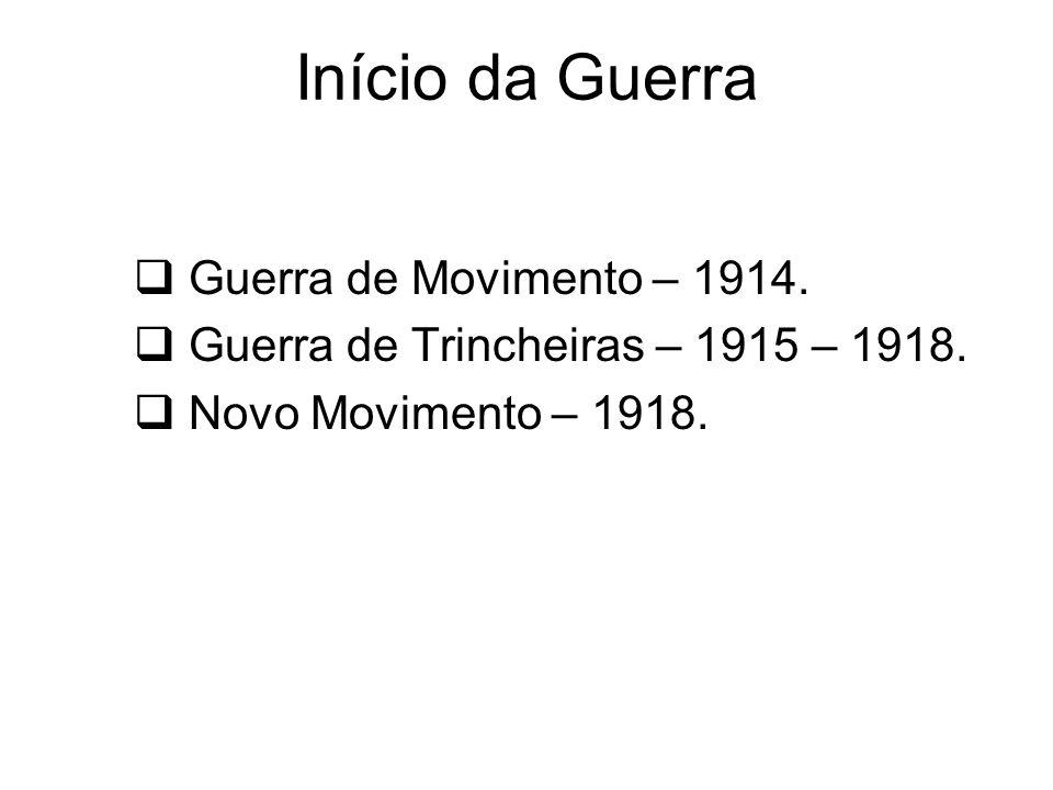 Início da Guerra Guerra de Movimento – 1914.