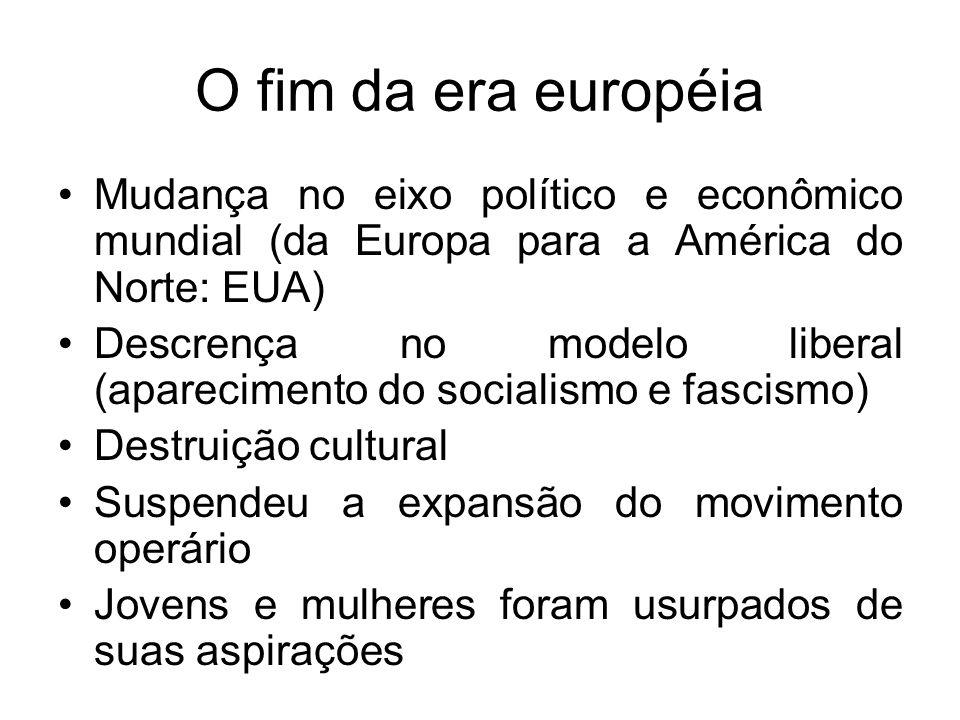 O fim da era européia Mudança no eixo político e econômico mundial (da Europa para a América do Norte: EUA)
