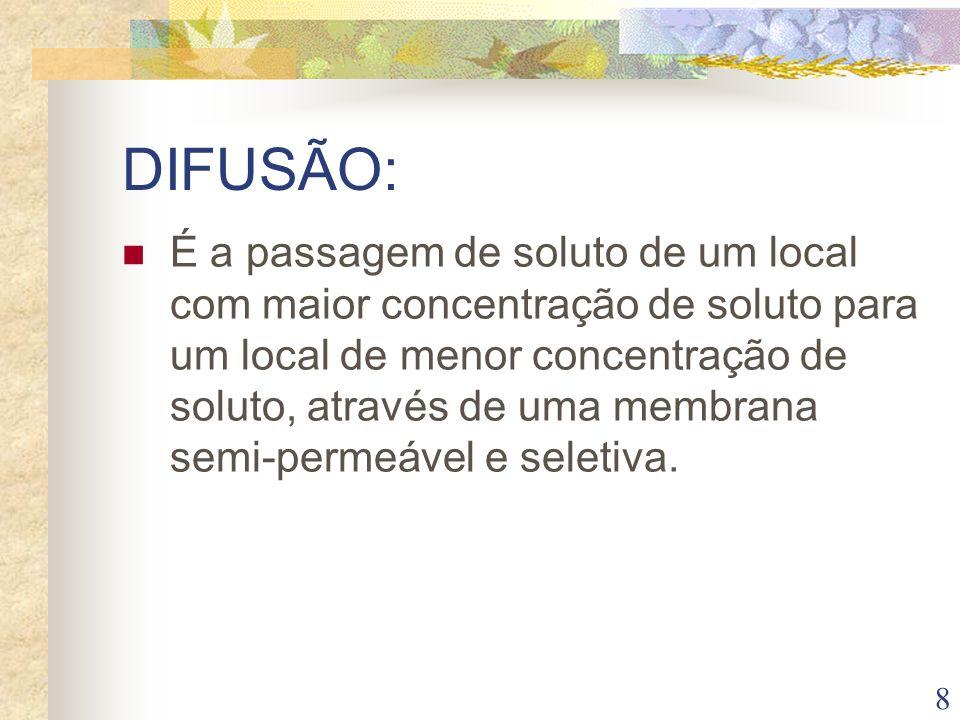 DIFUSÃO: