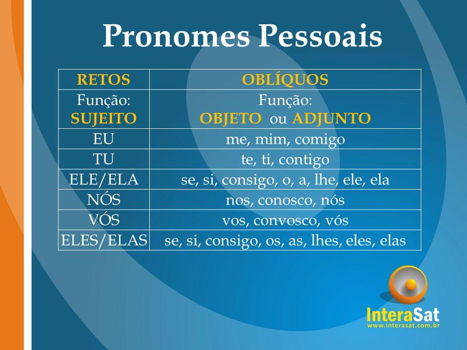 Pronomes Pessoais RETOS OBLÍQUOS Função: SUJEITO OBJETO ou ADJUNTO EU