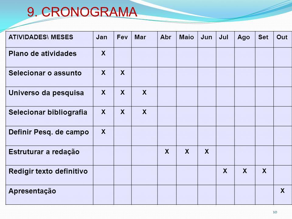 9. CRONOGRAMA Plano de atividades Selecionar o assunto