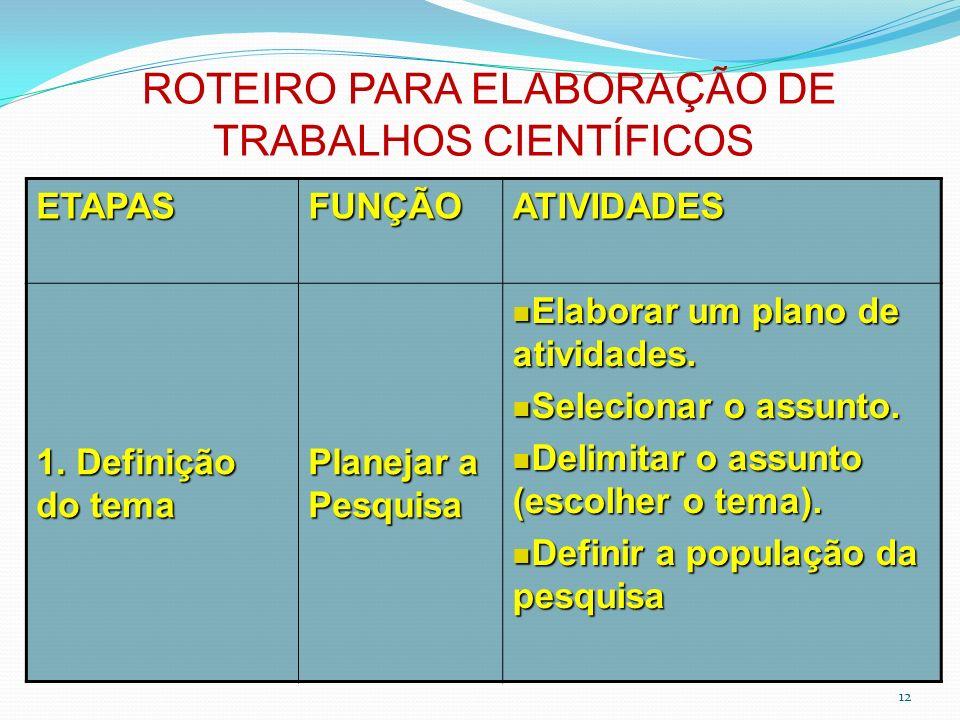 ROTEIRO PARA ELABORAÇÃO DE TRABALHOS CIENTÍFICOS
