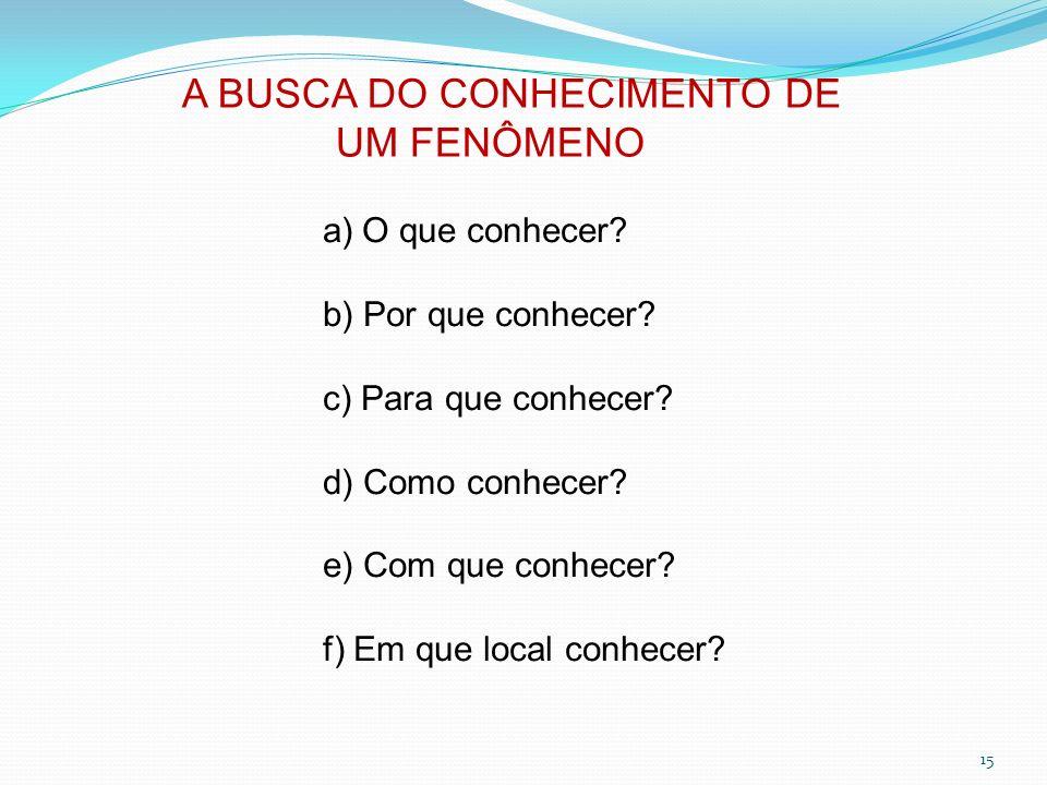 A BUSCA DO CONHECIMENTO DE UM FENÔMENO