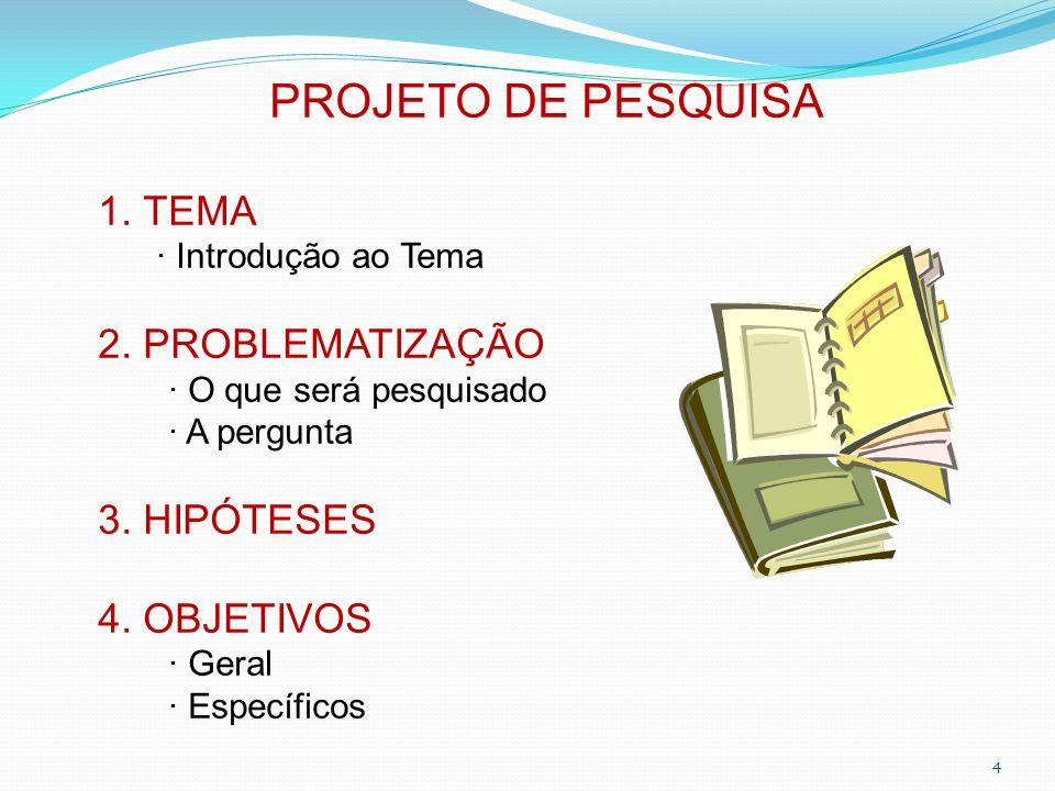 PROJETO DE PESQUISA 1. TEMA 2. PROBLEMATIZAÇÃO 3. HIPÓTESES