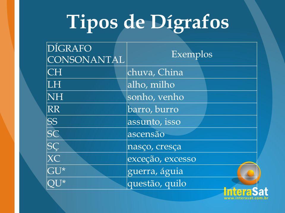 Tipos de Dígrafos DÍGRAFO CONSONANTAL Exemplos CH chuva, China LH