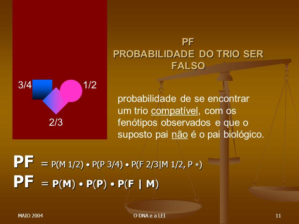 PF PROBABILIDADE DO TRIO SER FALSO