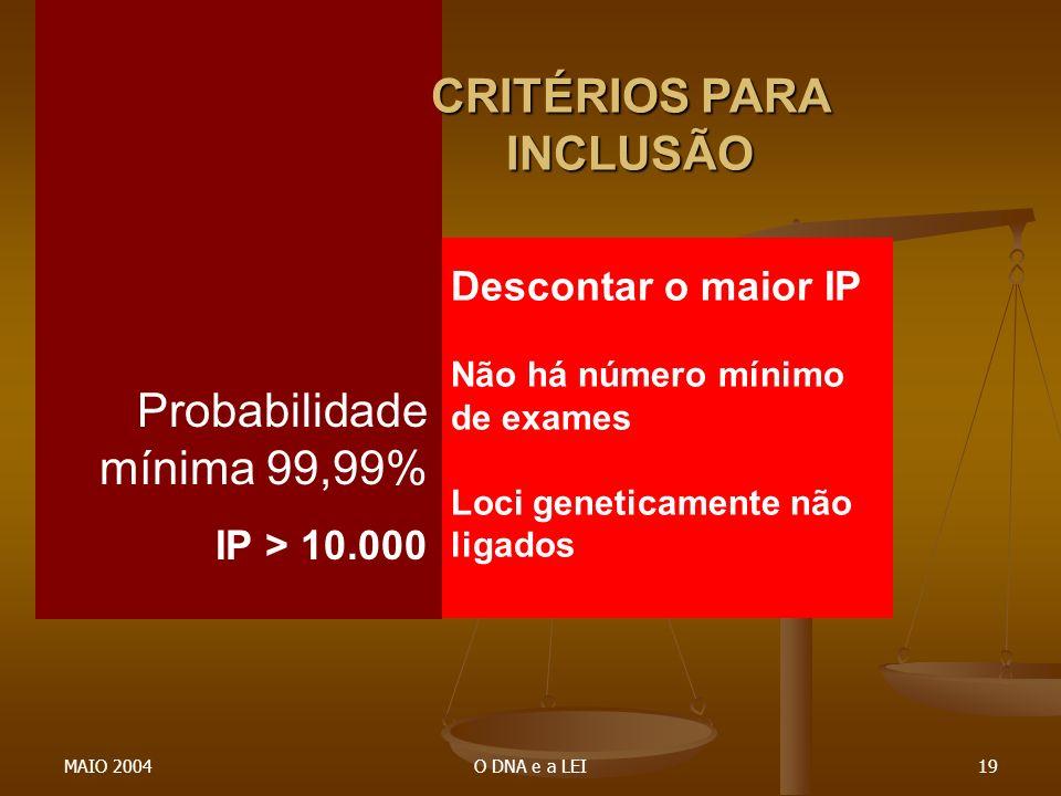 CRITÉRIOS PARA INCLUSÃO