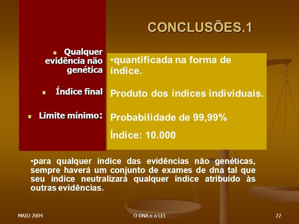 CONCLUSÕES.1 quantificada na forma de índice.