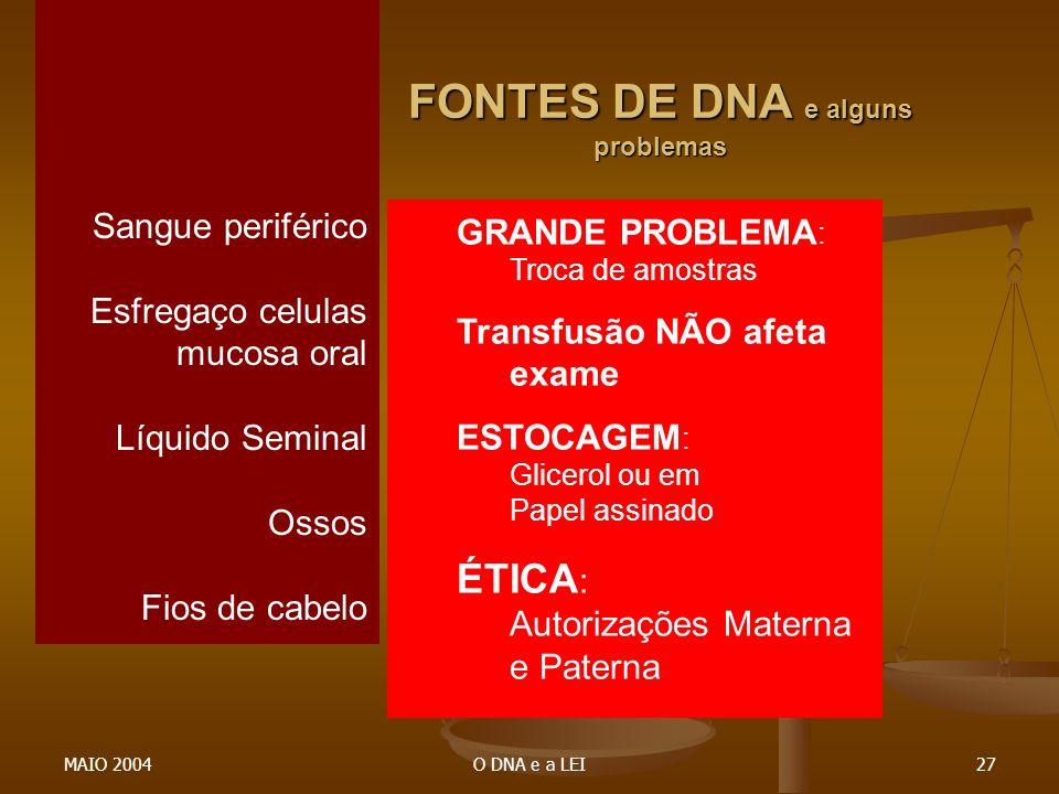 FONTES DE DNA e alguns problemas