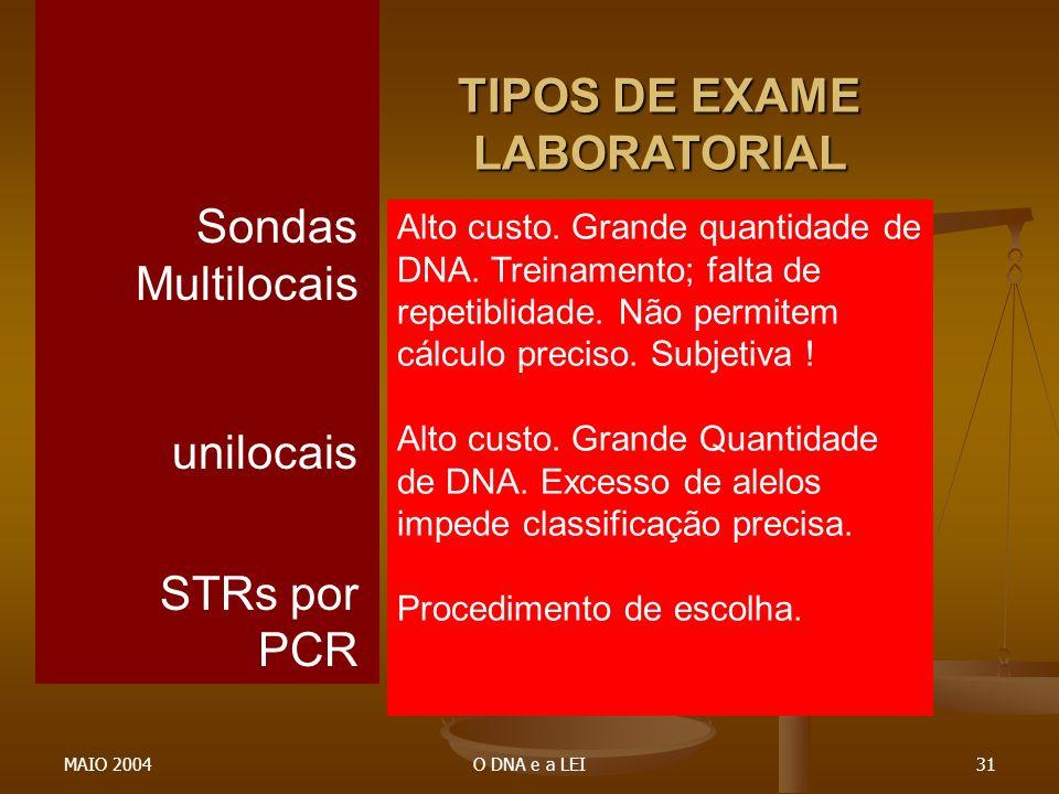 TIPOS DE EXAME LABORATORIAL