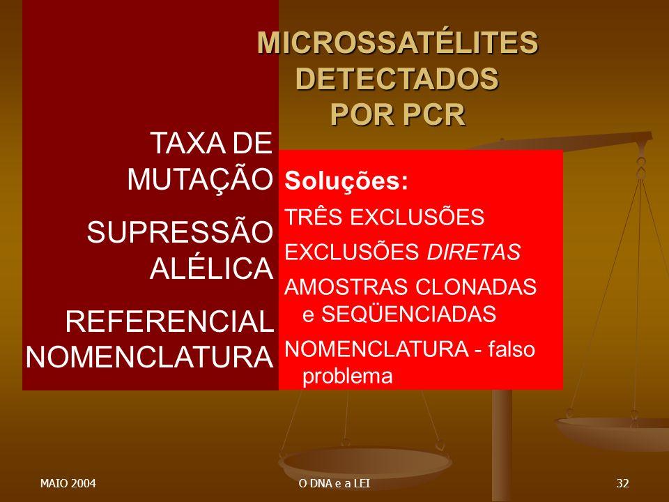 MICROSSATÉLITES DETECTADOS POR PCR