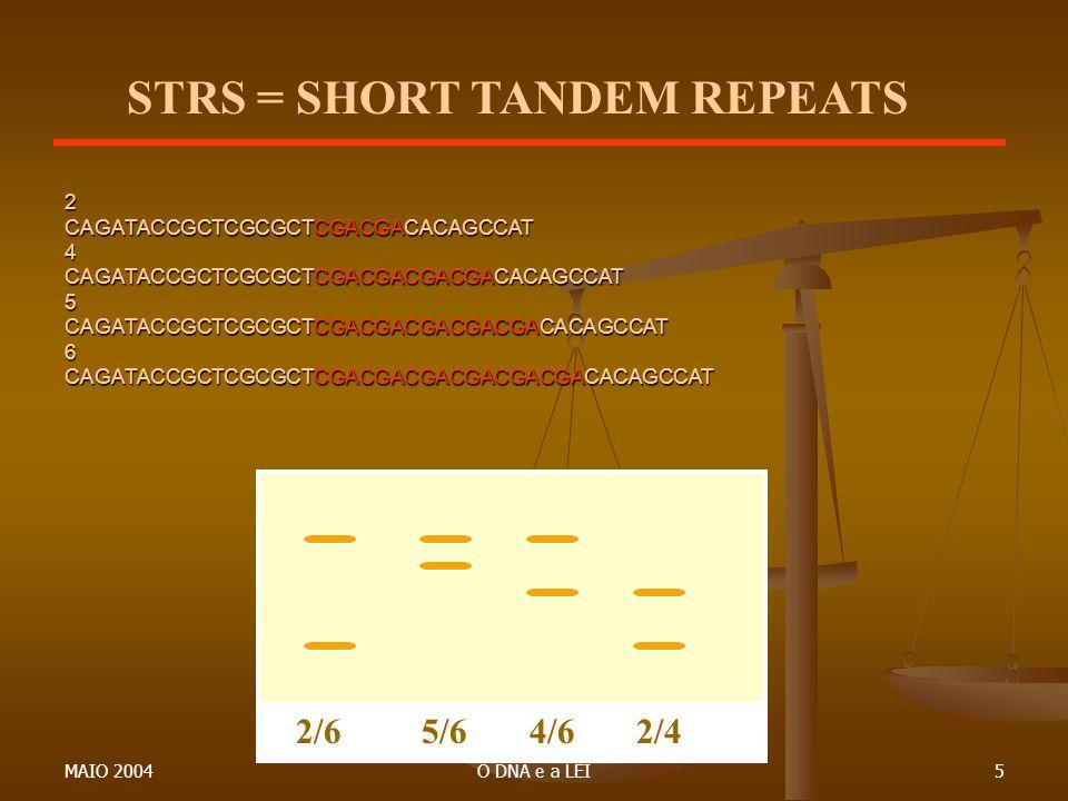 STRS = SHORT TANDEM REPEATS