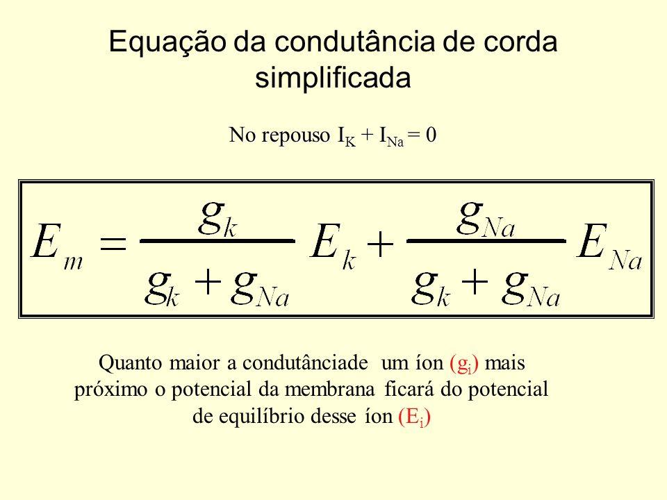 Equação da condutância de corda simplificada