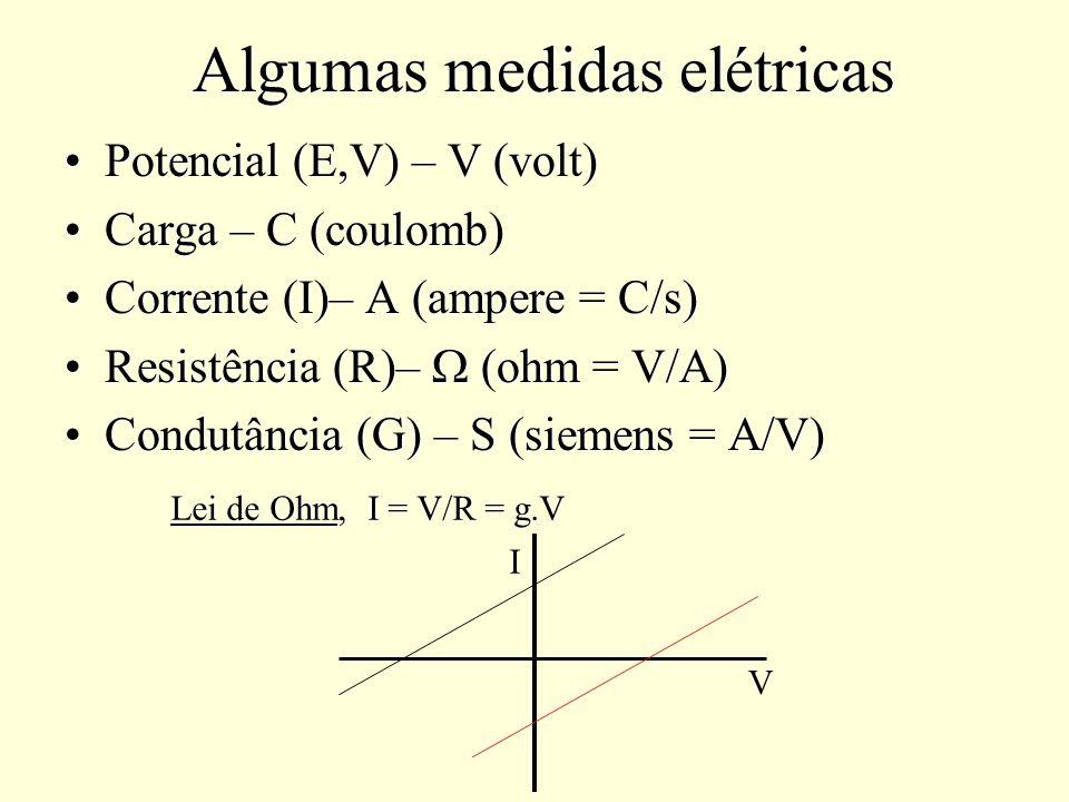 Algumas medidas elétricas