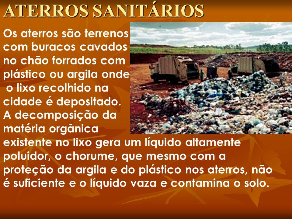 ATERROS SANITÁRIOS Os aterros são terrenos com buracos cavados