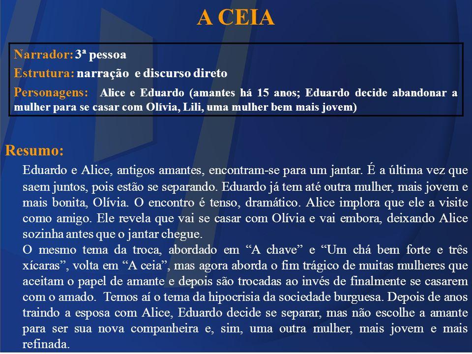A CEIA Resumo: