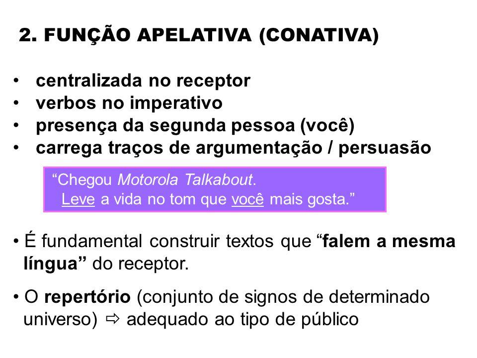 2. FUNÇÃO APELATIVA (CONATIVA)