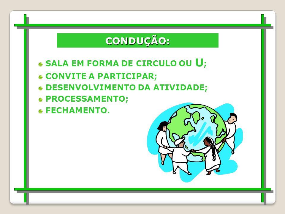 CONDUÇÃO: SALA EM FORMA DE CIRCULO OU U; CONVITE A PARTICIPAR;
