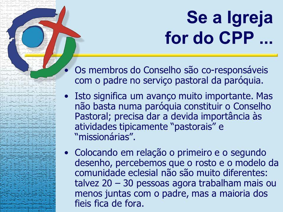 Se a Igreja for do CPP ... Os membros do Conselho são co-responsáveis com o padre no serviço pastoral da paróquia.