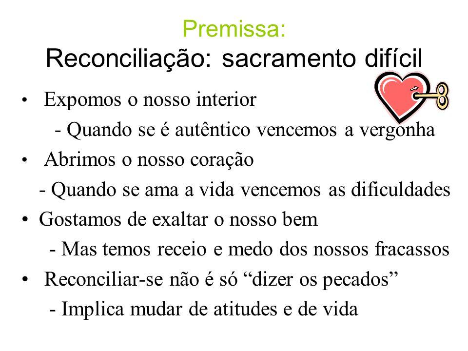 Premissa: Reconciliação: sacramento difícil