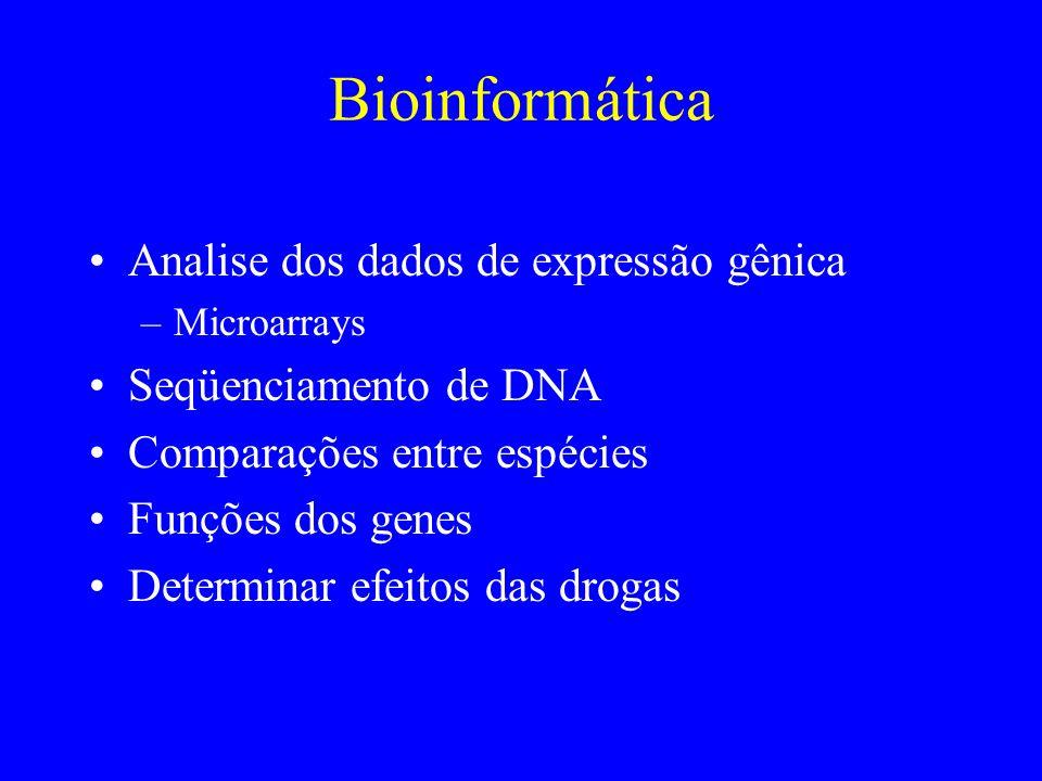 Bioinformática Analise dos dados de expressão gênica