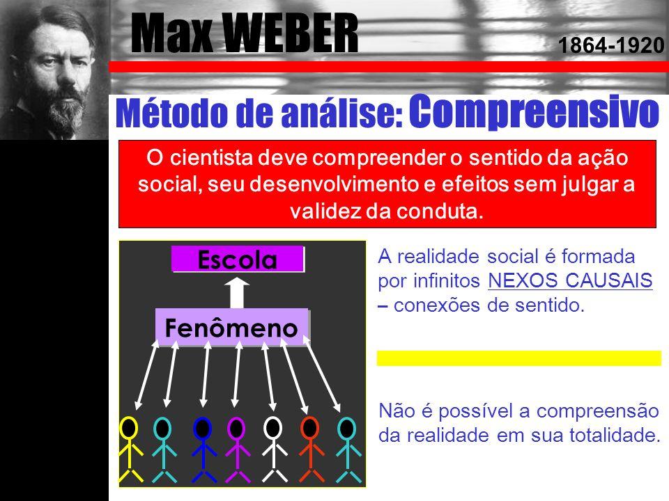 Max WEBER Método de análise: Compreensivo Escola Fenômeno 1864-1920