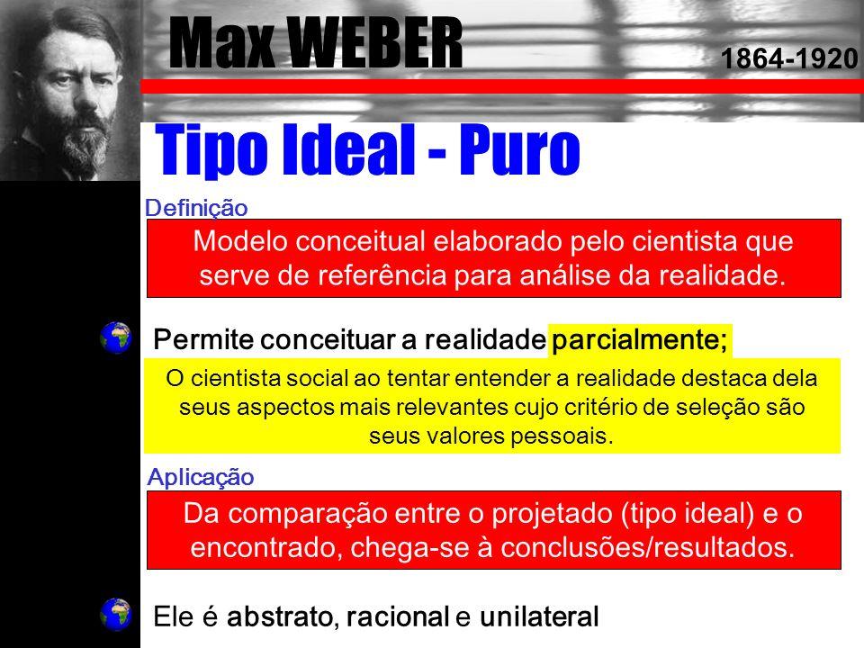 Max WEBER Tipo Ideal - Puro 1864-1920