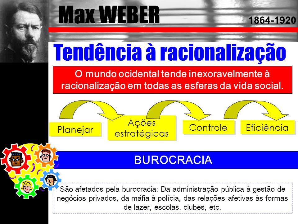 Max WEBER Tendência à racionalização BUROCRACIA 1864-1920