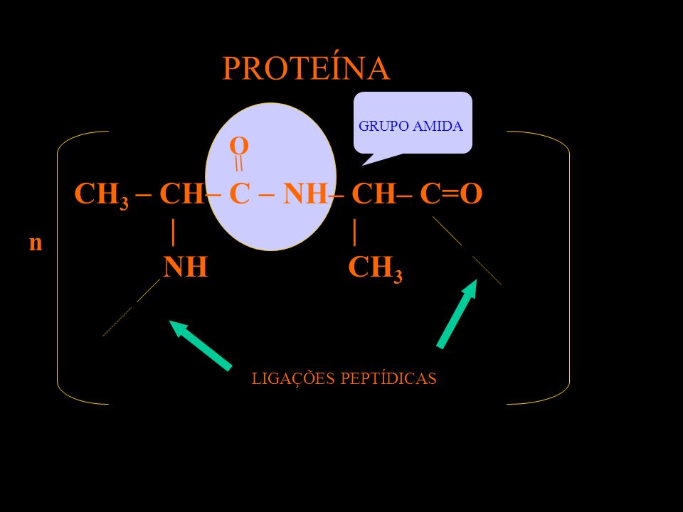 PROTEÍNA = CH3  CH C  NH– CH– C=O | | NH CH3 O n