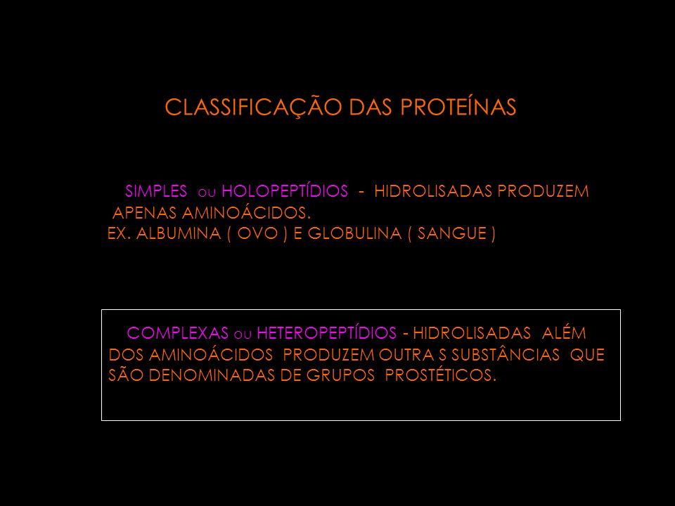 * SIMPLES ou HOLOPEPTÍDIOS - HIDROLISADAS PRODUZEM