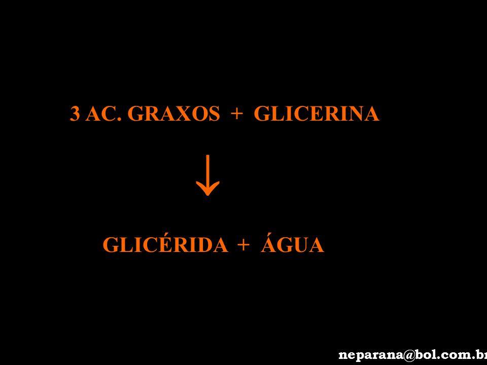3 AC. GRAXOS + GLICERINA  GLICÉRIDA + ÁGUA neparana@bol.com.br