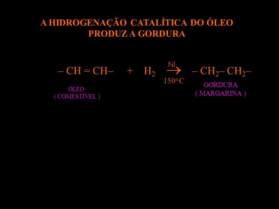 A HIDROGENAÇÃO CATALÍTICA DO ÓLEO