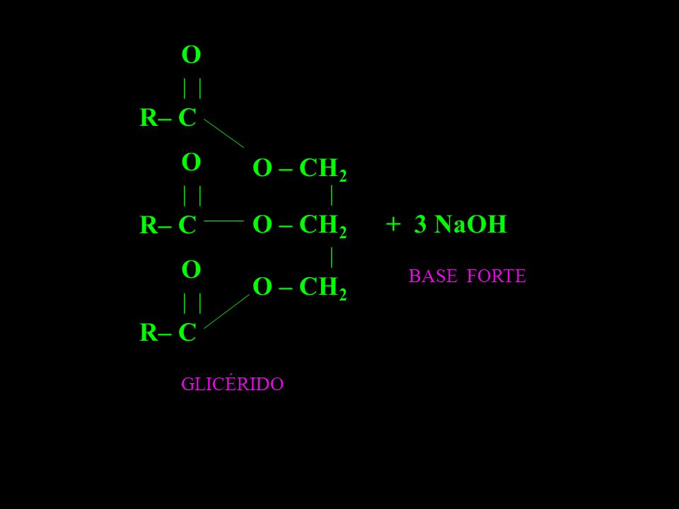 R– C | | O O – CH2 | + 3 NaOH BASE FORTE GLICÉRIDO