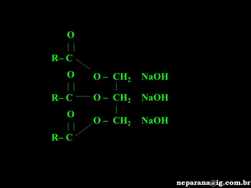 R– C O O – CH2 NaOH O – CH2 NaOH O – CH2 NaOH | | | |