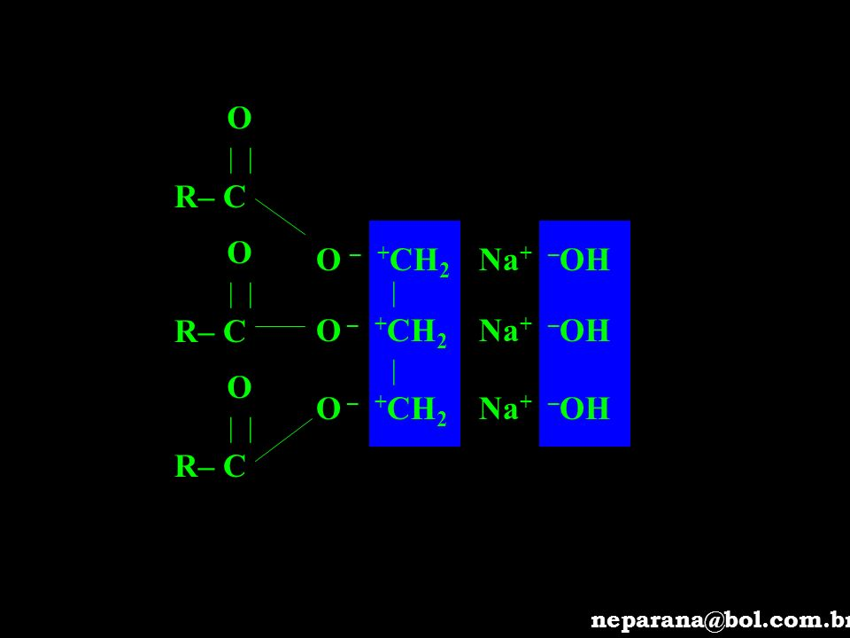 R– C O O – +CH2 Na+ –OH O – +CH2 Na+ –OH O – +CH2 Na+ –OH | | | |