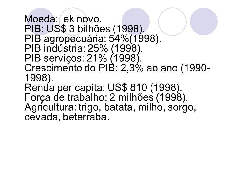 Moeda: lek novo. PIB: US$ 3 bilhões (1998). PIB agropecuária: 54%(1998). PIB indústria: 25% (1998). PIB serviços: 21% (1998). Crescimento do PIB: 2,3% ao ano (1990-1998). Renda per capita: US$ 810 (1998). Força de trabalho: 2 milhões (1998). Agricultura: trigo, batata, milho, sorgo, cevada, beterraba.