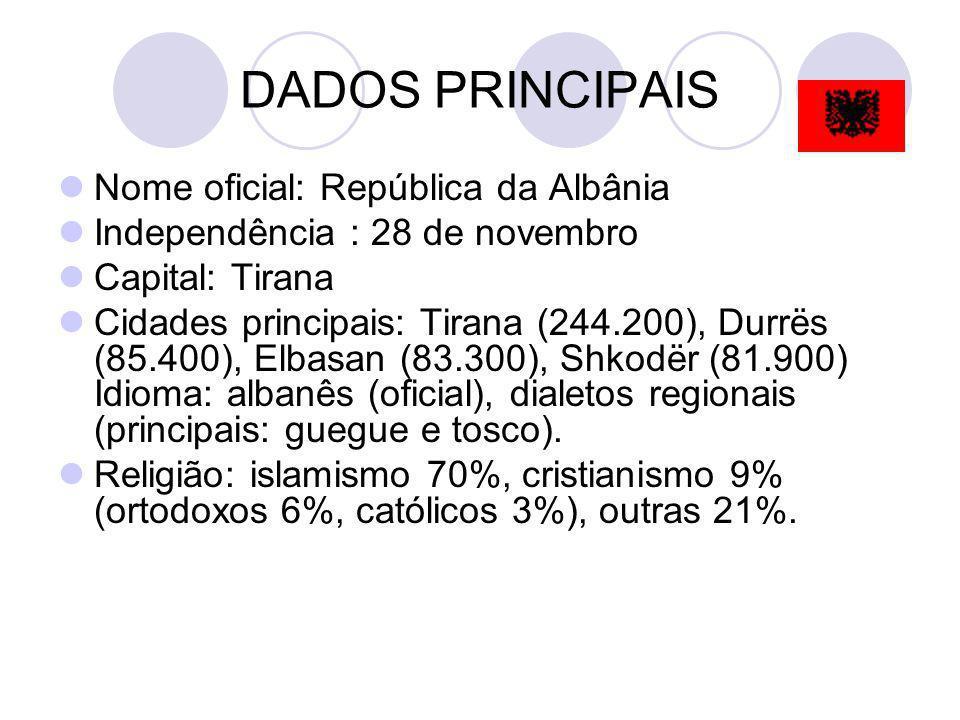 DADOS PRINCIPAIS Nome oficial: República da Albânia