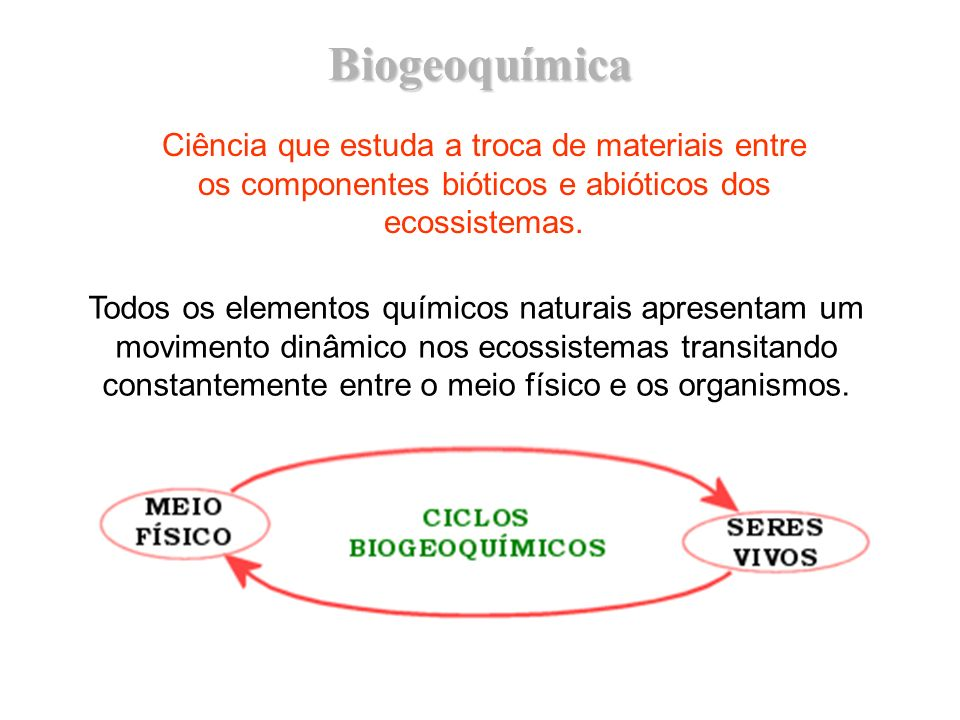 BiogeoquímicaCiência que estuda a troca de materiais entre os componentes bióticos e abióticos dos ecossistemas.