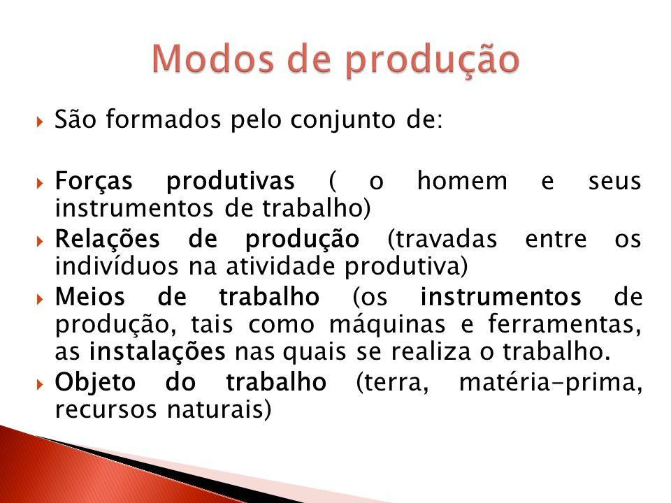 Modos de produção São formados pelo conjunto de: