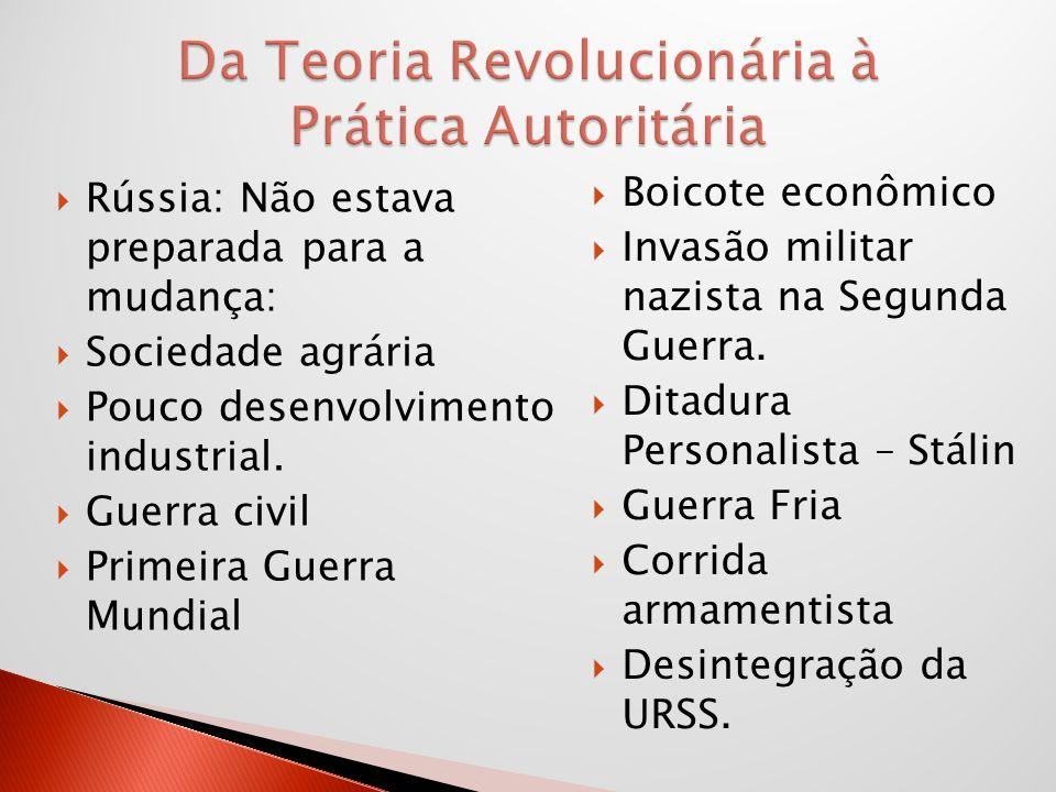 Da Teoria Revolucionária à Prática Autoritária