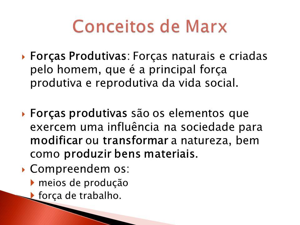 Conceitos de Marx Forças Produtivas: Forças naturais e criadas pelo homem, que é a principal força produtiva e reprodutiva da vida social.