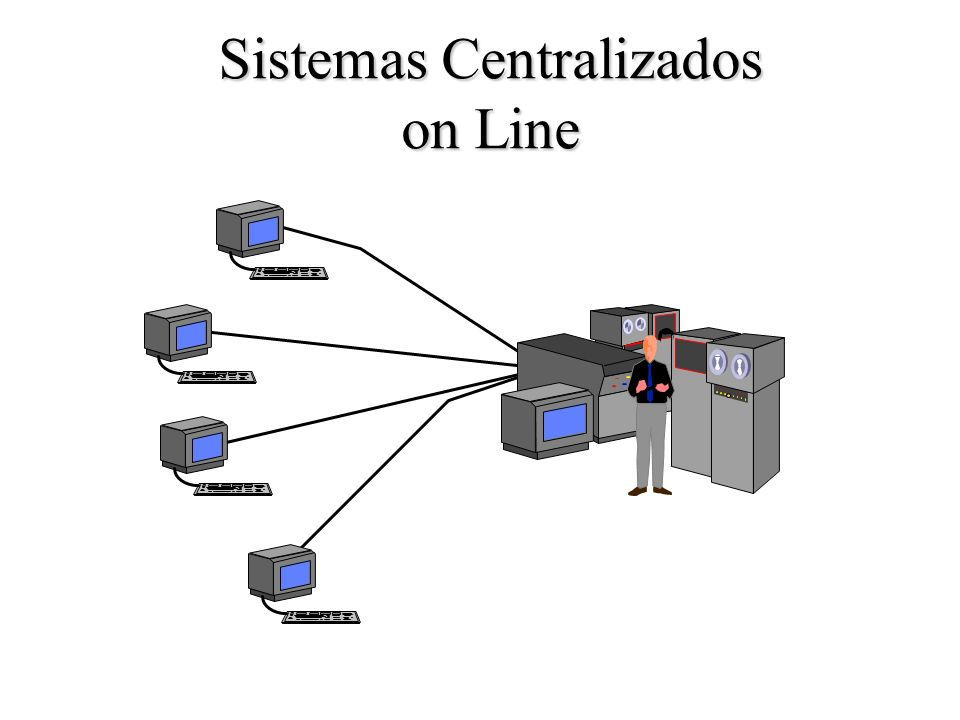 Sistemas Centralizados on Line