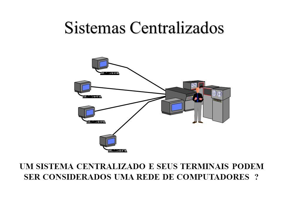 Sistemas Centralizados