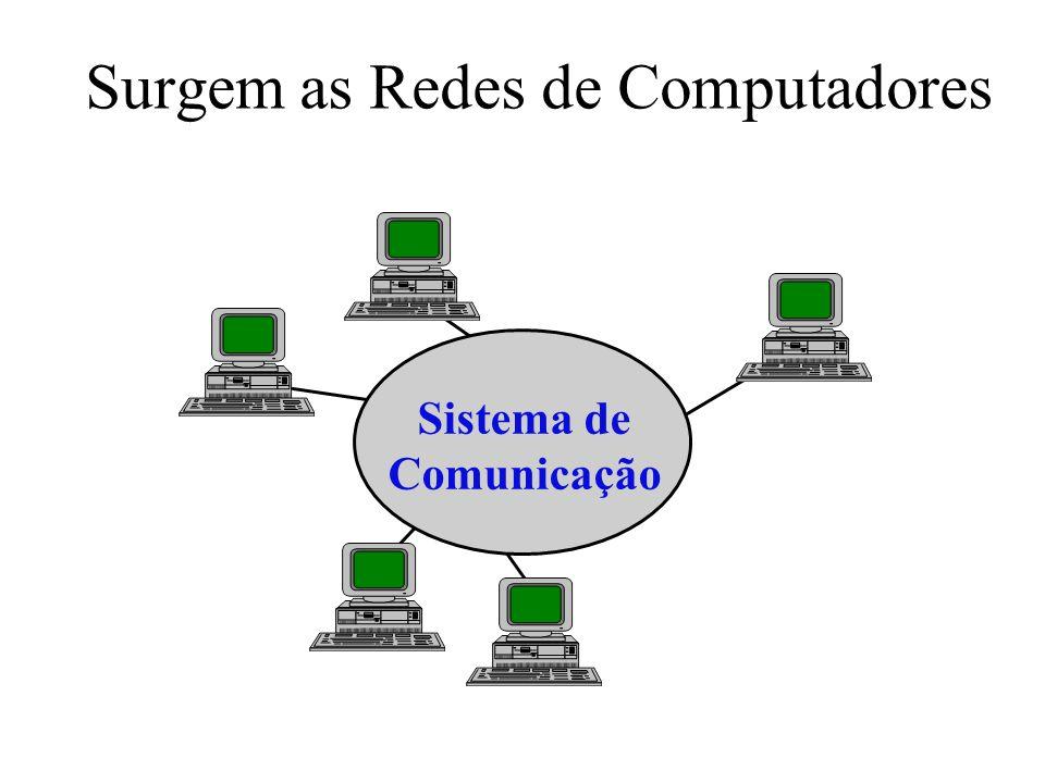 Surgem as Redes de Computadores